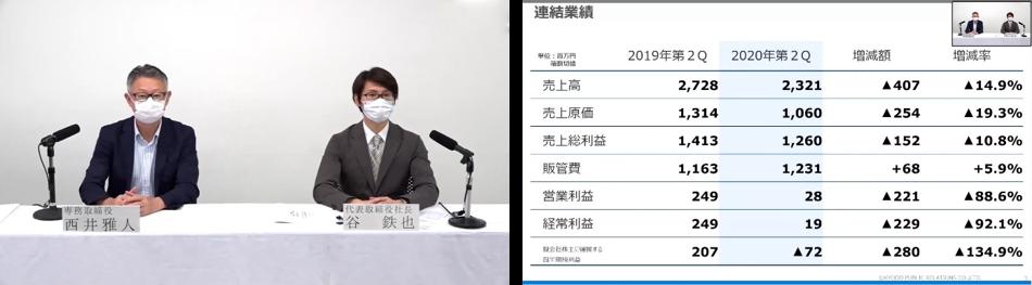 オンライン決算説明会(イメージ画像)